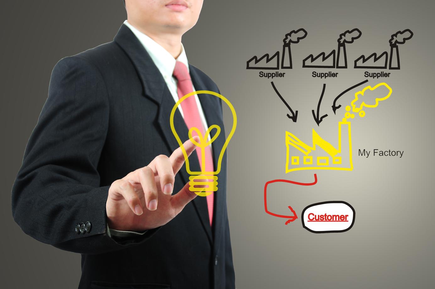 ... Deutschland - Executive Search, Supply Chain Logistik, Lean Six Sigma