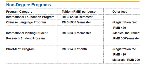 Tianjin Fees non degree programs