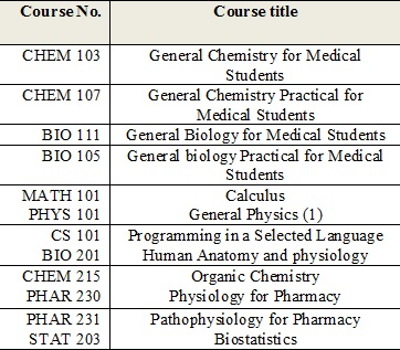 Courses301