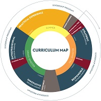 gs-curriculum