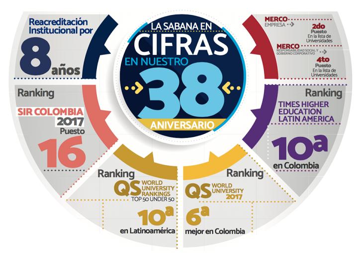 112452_csm_infografia_ranking_y_acreditaciones_4f4db1644c.png