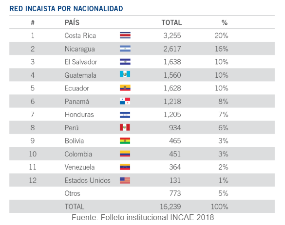 115425_Nacionalidades.png