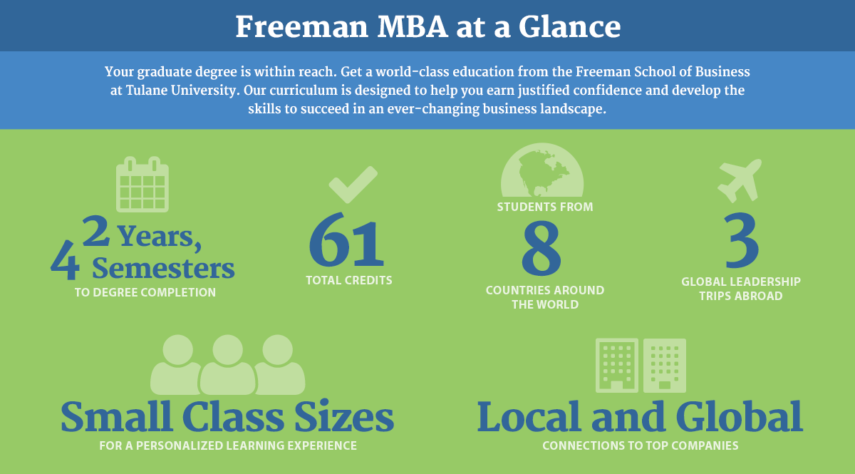 122419_mba-infographic.png