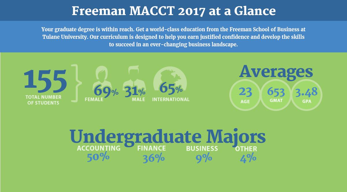 122421_macct-info-admissions.jpg
