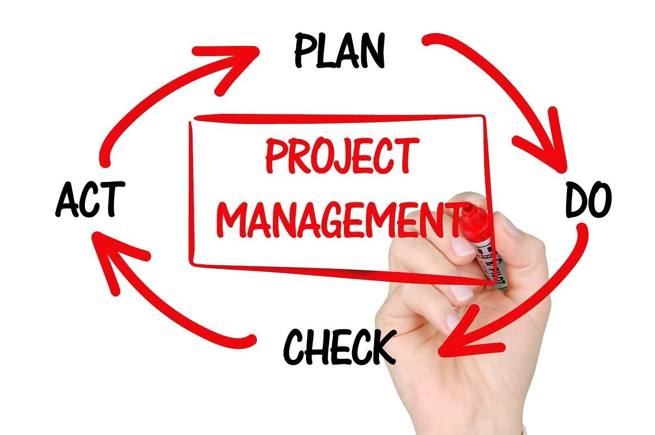 project management, planning, business