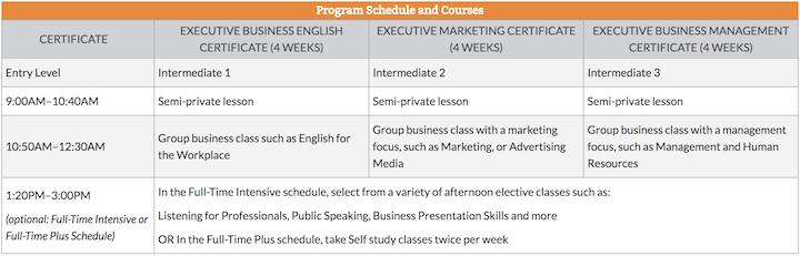 Executive Business English Certificates & Diploma, Canada Online ...